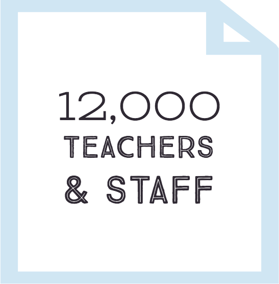 Over 12,000 Teachers And Staff