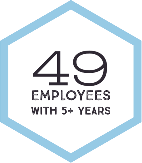 35 Employees With 5 Plus Years