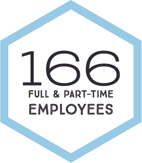 151 Part And Full-time Employees